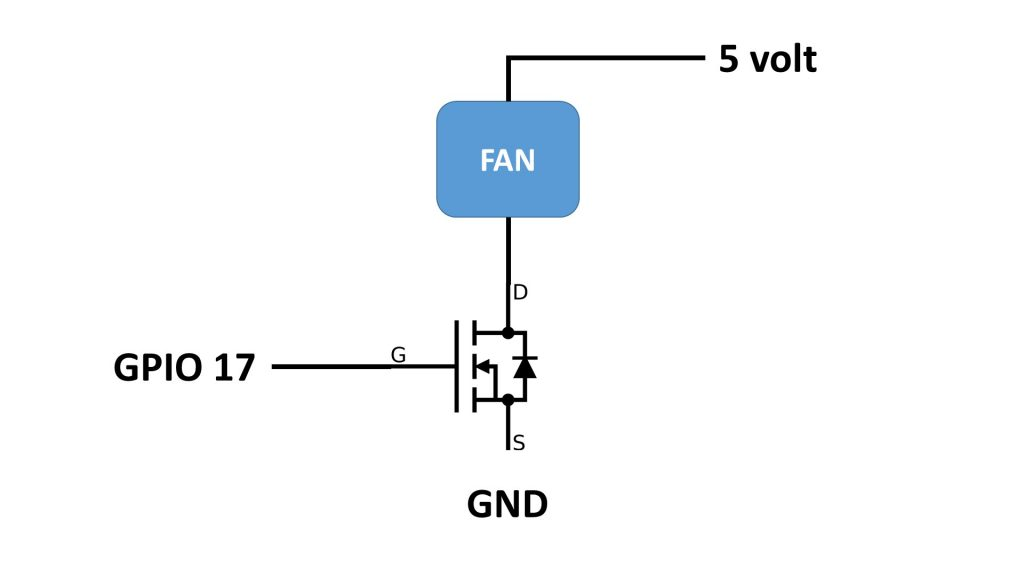variable speed cooling fan for raspberry pi using pwm