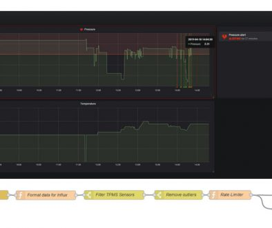 Node-Red, InfuxDB & Grafana Installation